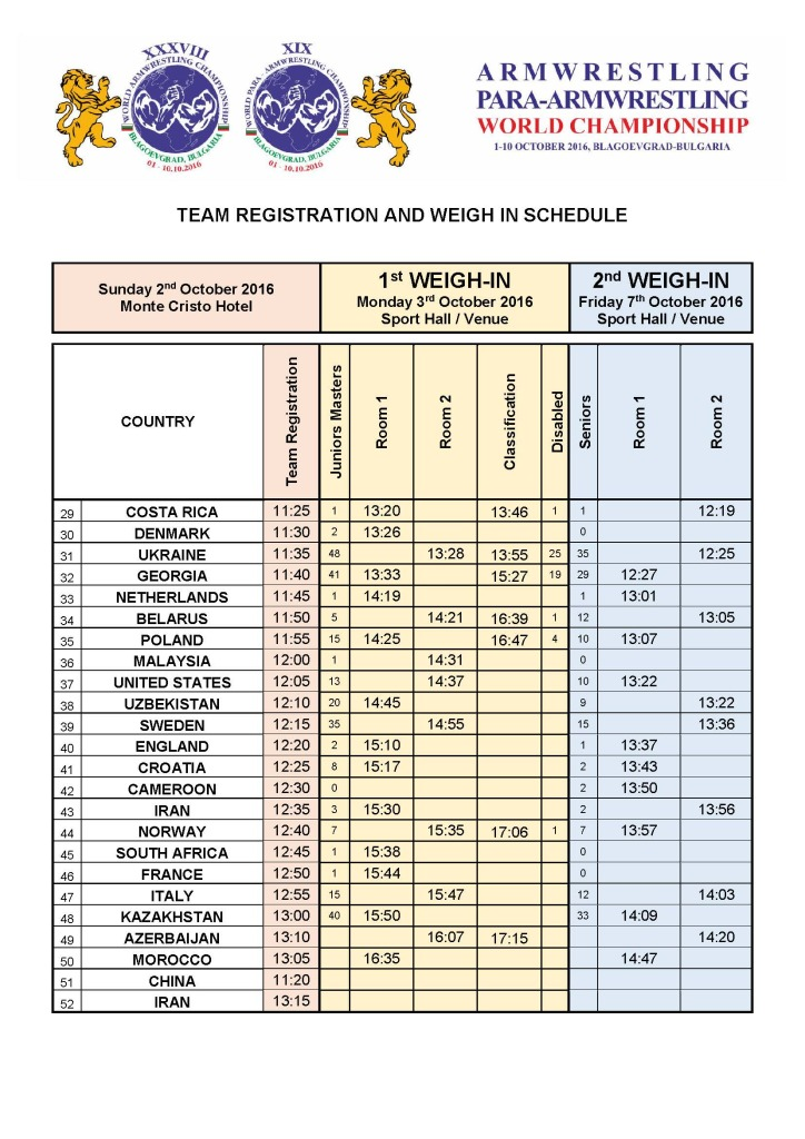 TEAM REGISTRATION AND WEIGH IN SCHEDULE_Page_2