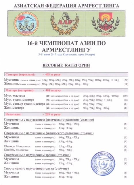 3 Положение на Чемп. Азии 2017 (катег. рус.)1